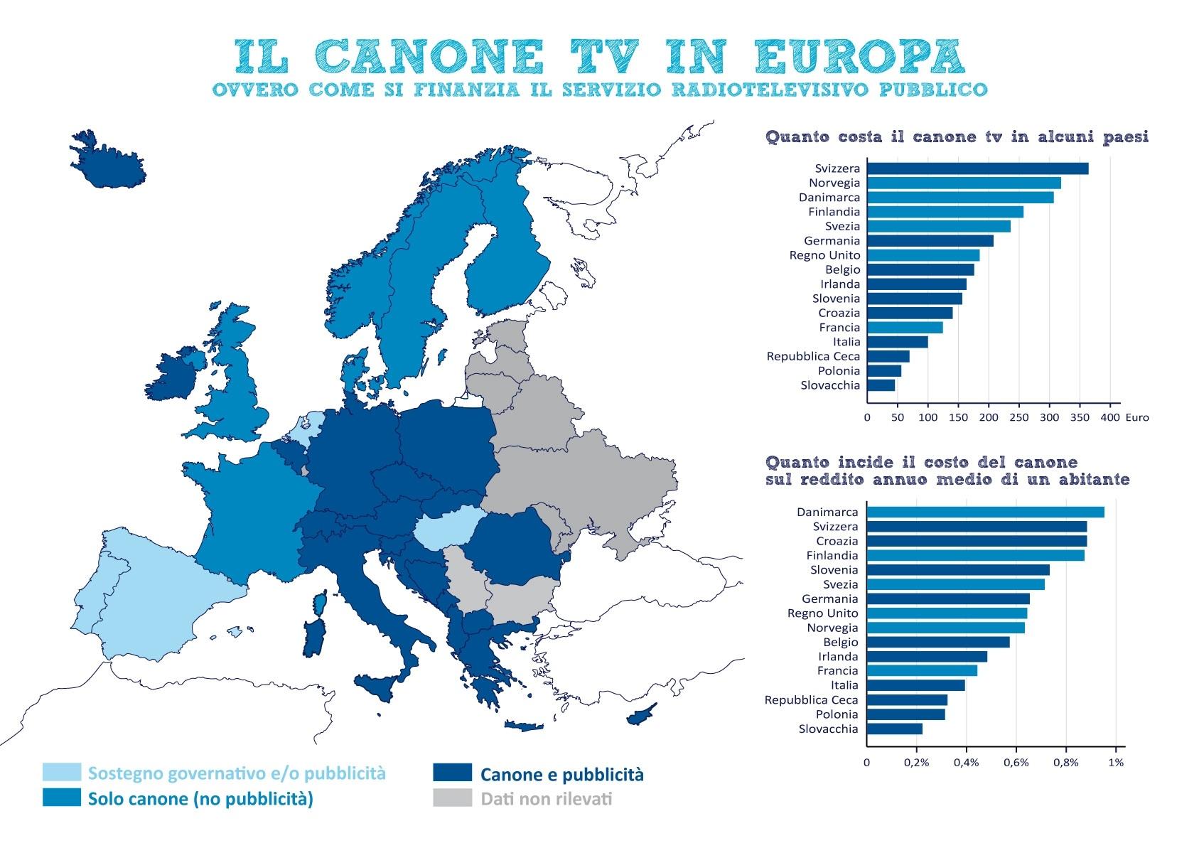 File:Il Canone TV In Europa