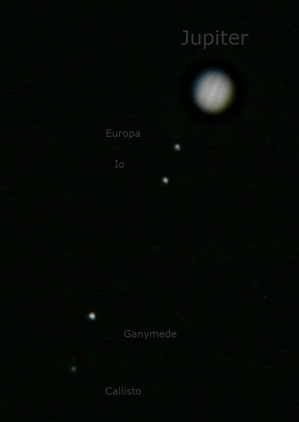 jupiter and its galilean moons Each of the jovian planets has a number of moons, although jupiter has the most  with more than 60 catalogued to date jupiter's 4 largest moons exhibit some.