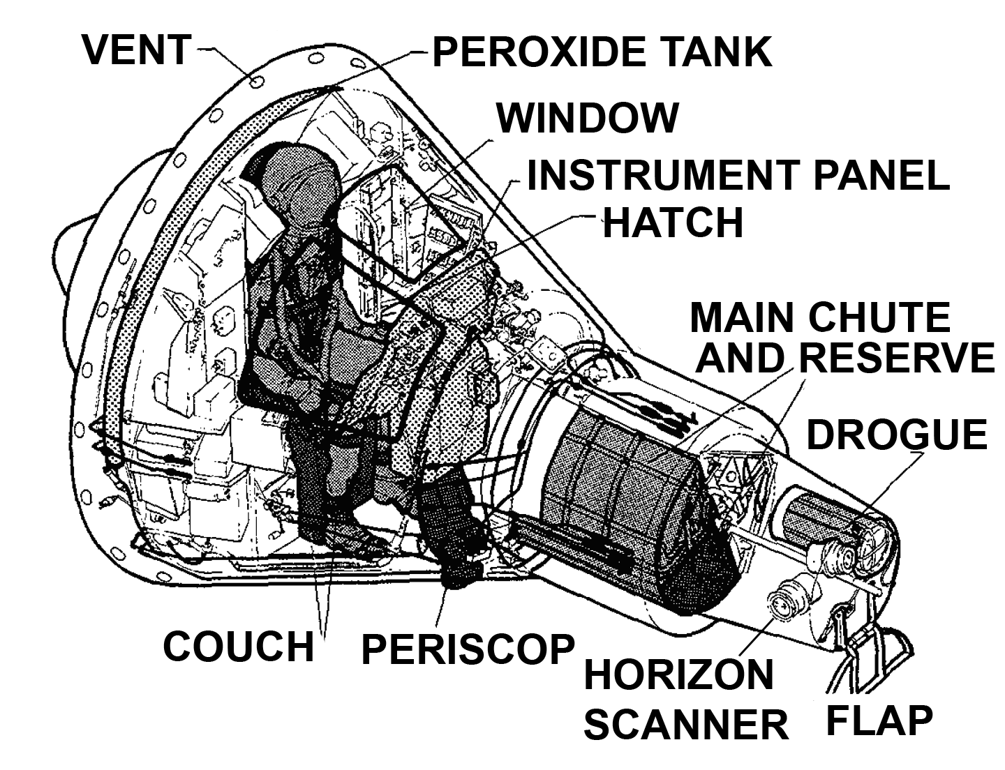 spacecraft cutaway -#main