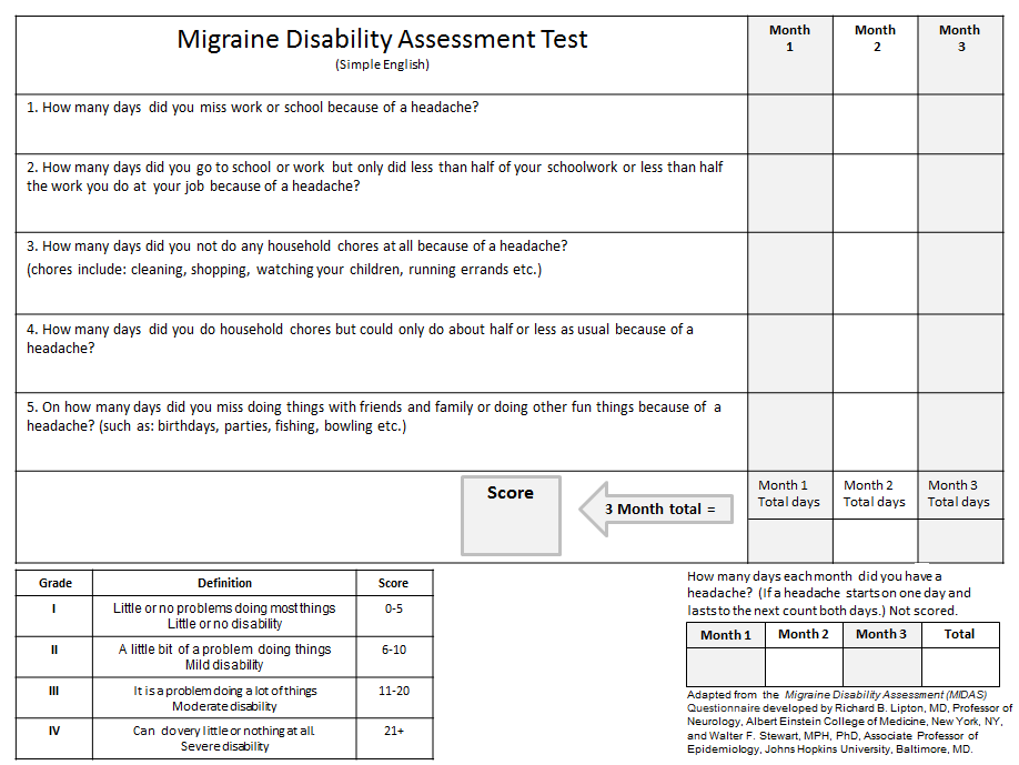 File:Migraine disabilty assessment test (simple english).PNG ...