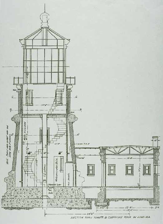 Description Split Rock Lighthouse architect design.png