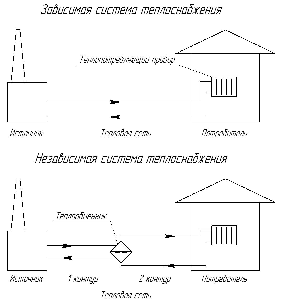 download Spektroskopie