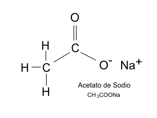 File Acetato De Sodio Png Wikimedia Commons