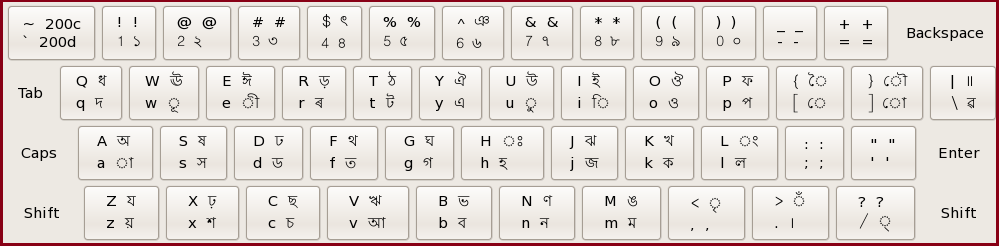 Assamese - Phonetic Keyboard Layout.png
