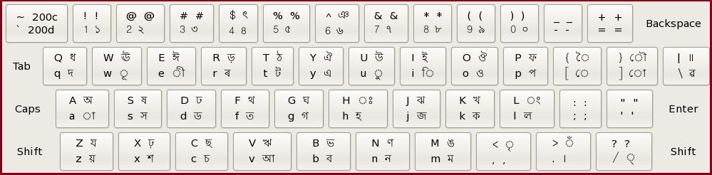 Download Download Shree Gujarati Font Free free - pospiratebay