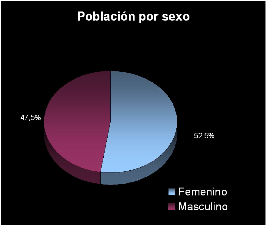 poblacion infantil en colombia: