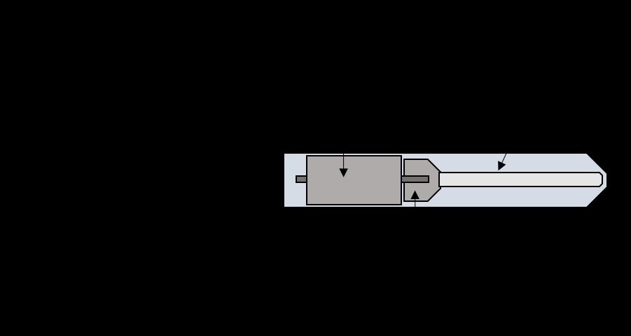 Capillary Pressure Wikipedia