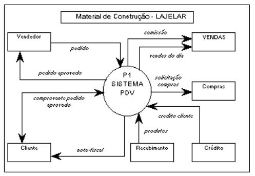 Tcc engenharia de produçao  area de qualidade  apresentacao 6