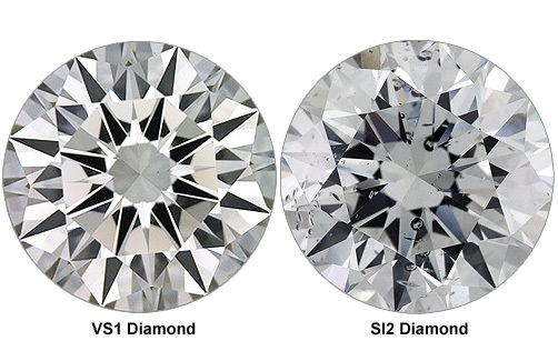 Diamond Clarity Vs