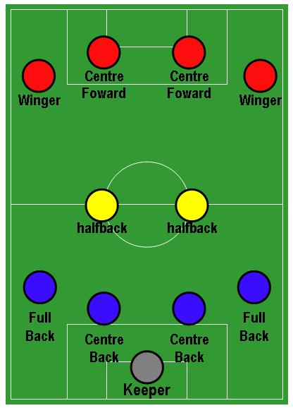 Схема 4-2-4