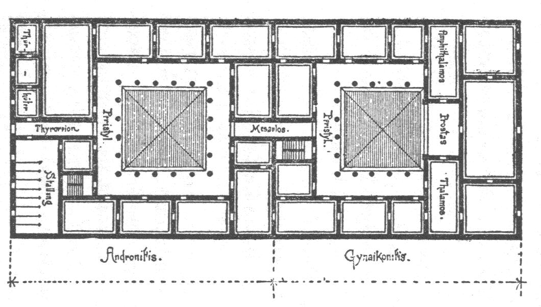 Main page on reticular geometry for Greek house plans