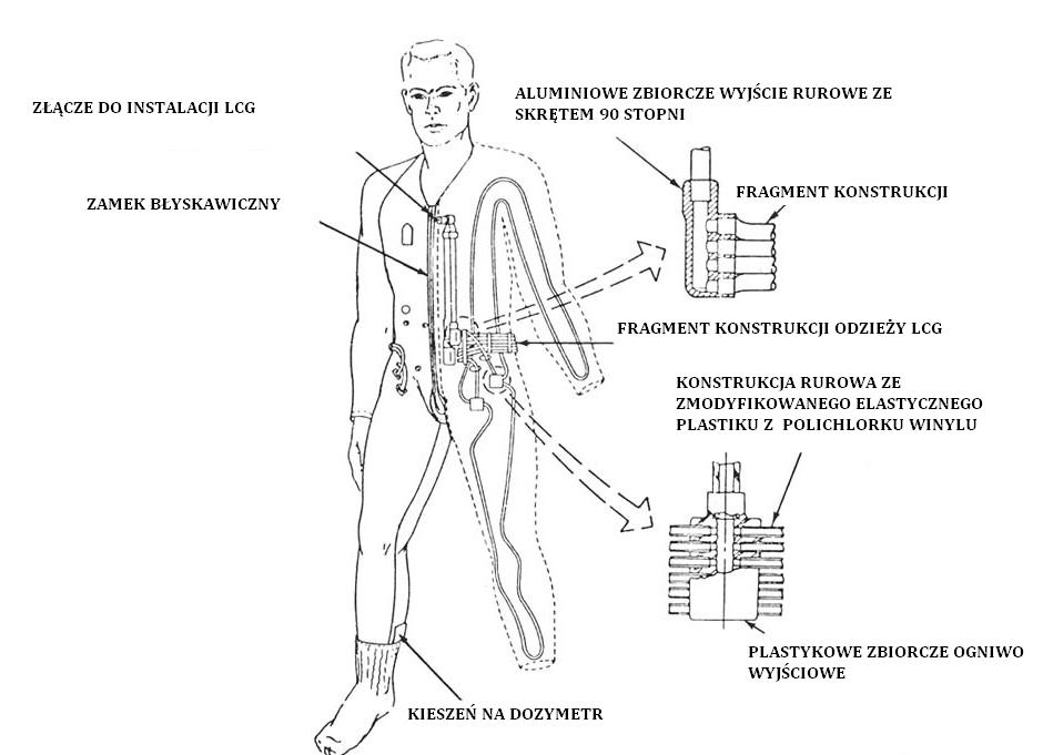 space suit layers diagram - photo #37