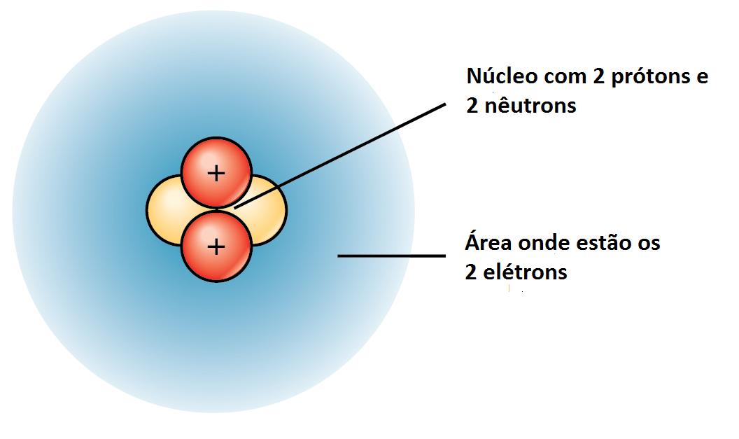 File Modelo De Estrutura Do átomo Png Wikimedia Commons