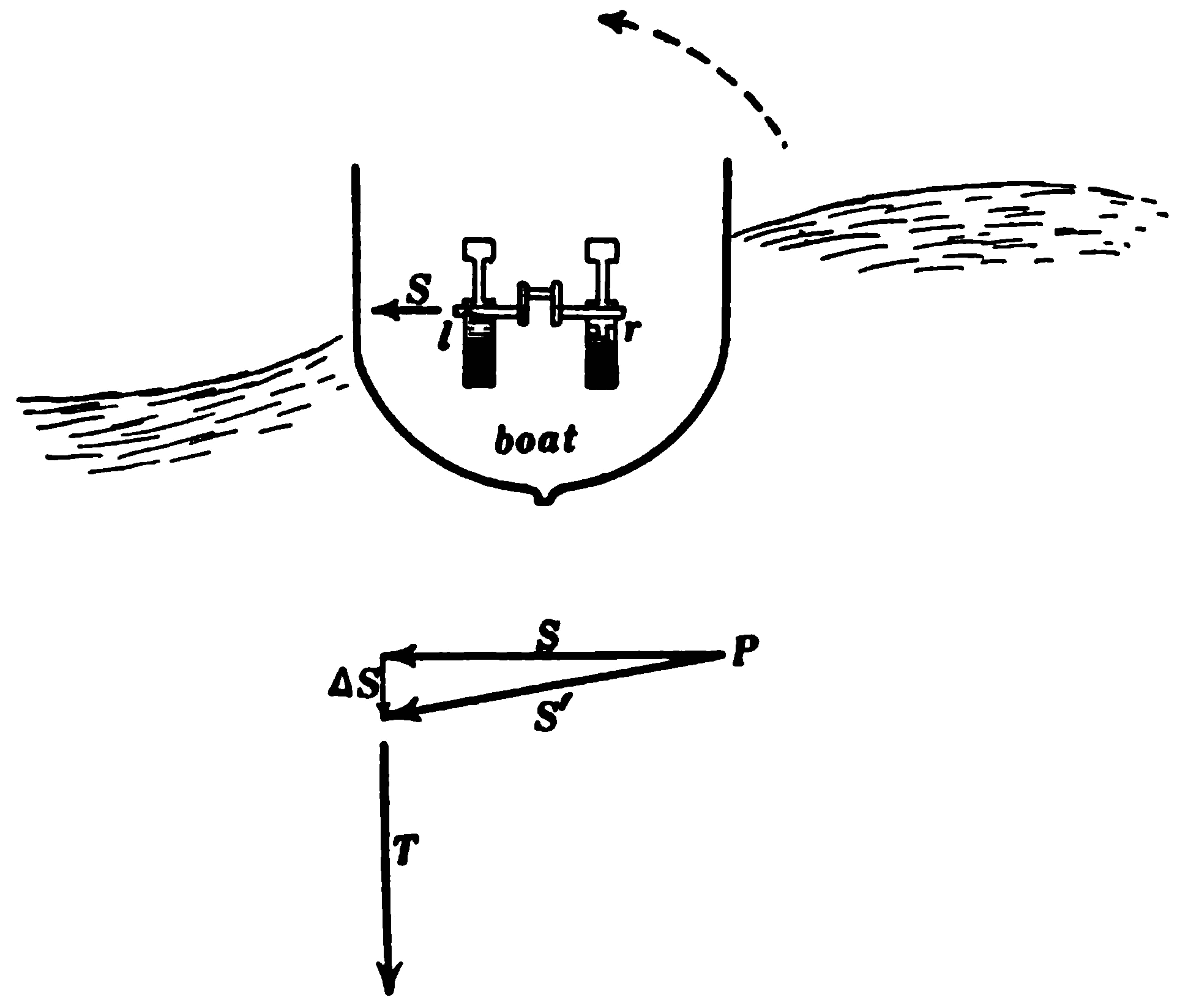 PSM V75 D033 Torque and gyrostatic influence of a ship motor 2.png