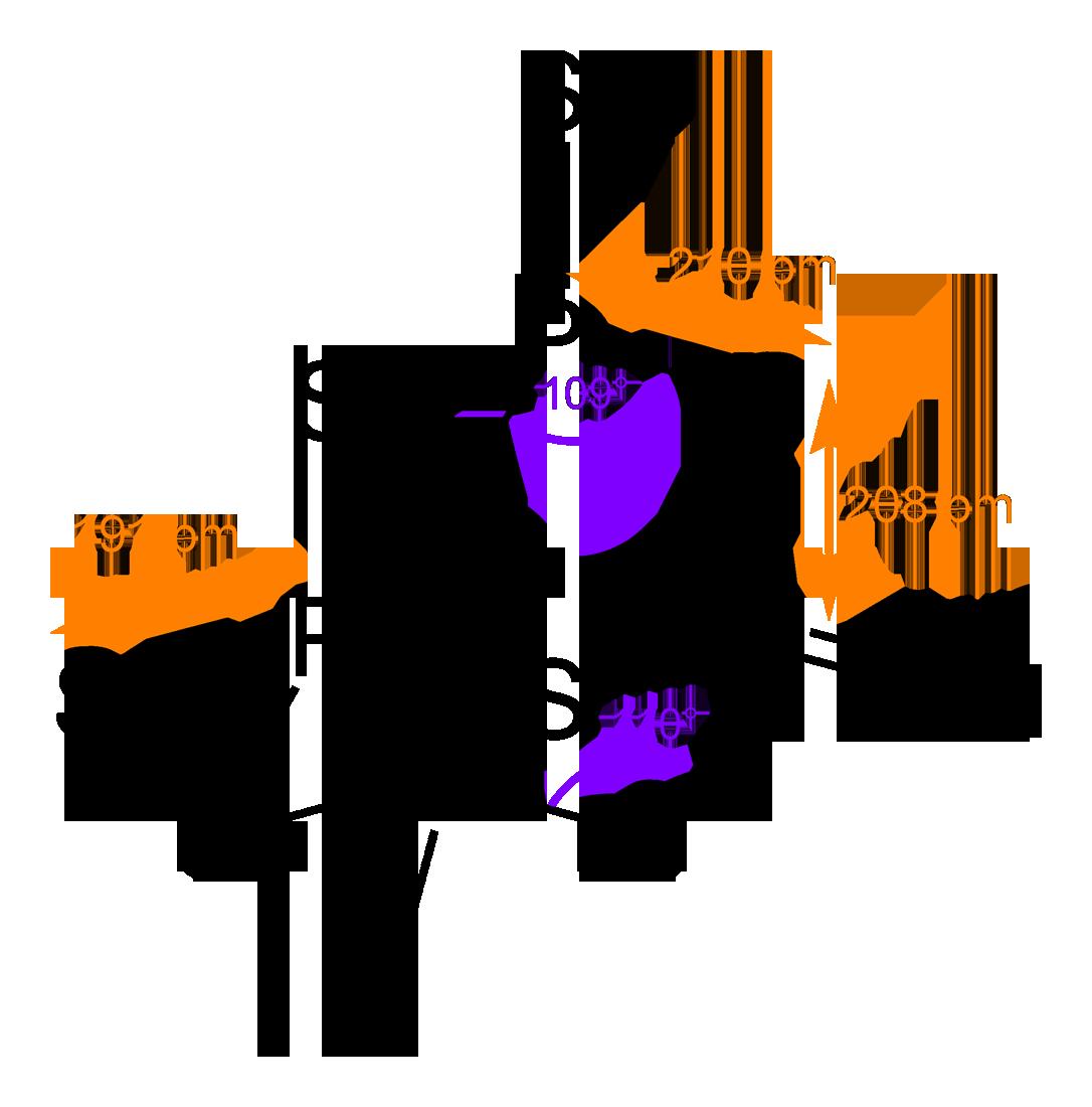 Image result for Phosphorus Pentasulfide