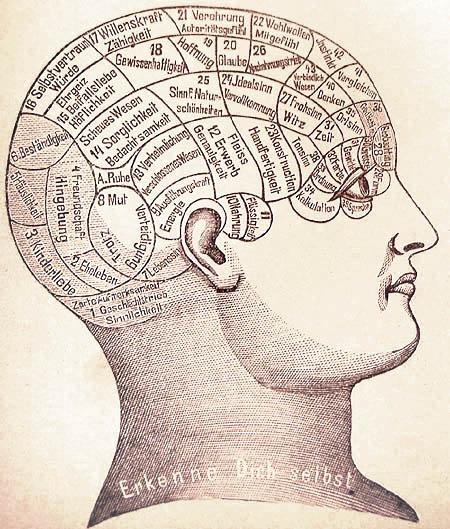 Psychology subject