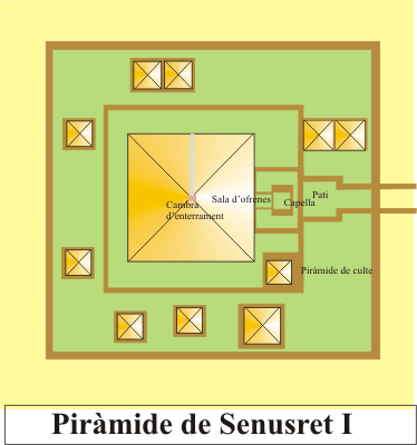 Archivo:Piramide-senusret.png