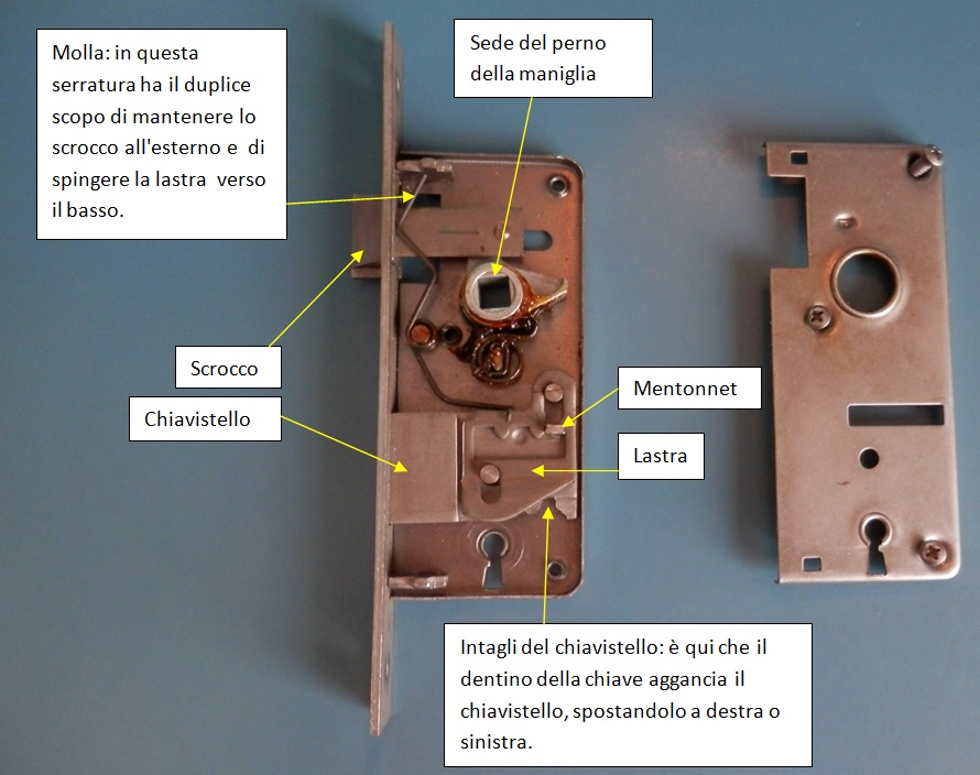 File serratura a mappa singola jpg wikipedia - Aprire porta senza chiave ...