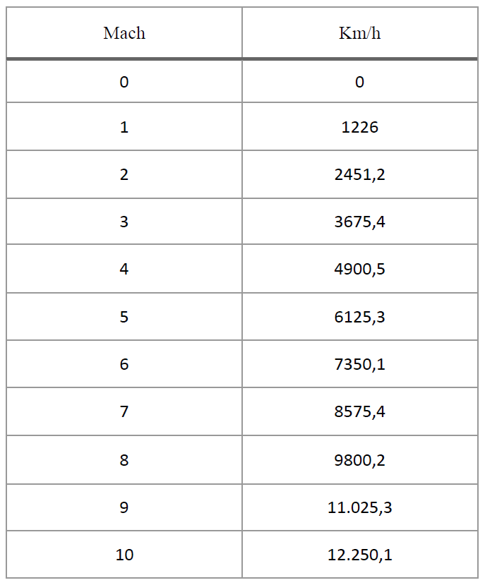 File tabella wikipedia - Tavola pitagorica vuota da stampare ...