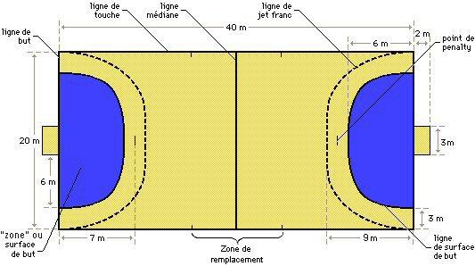 File terrain wikimedia commons for Taille d un terrain de tennis