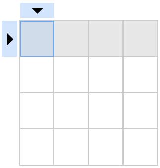 Script untuk membuat tabel sederhana