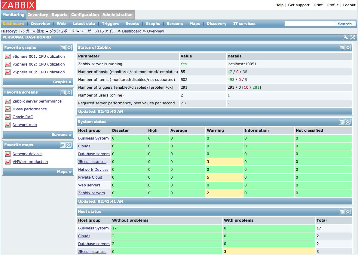 Network Bandwidth Nagios Dashboard : Zabbix vs nagios pandorafms an in depth comparison