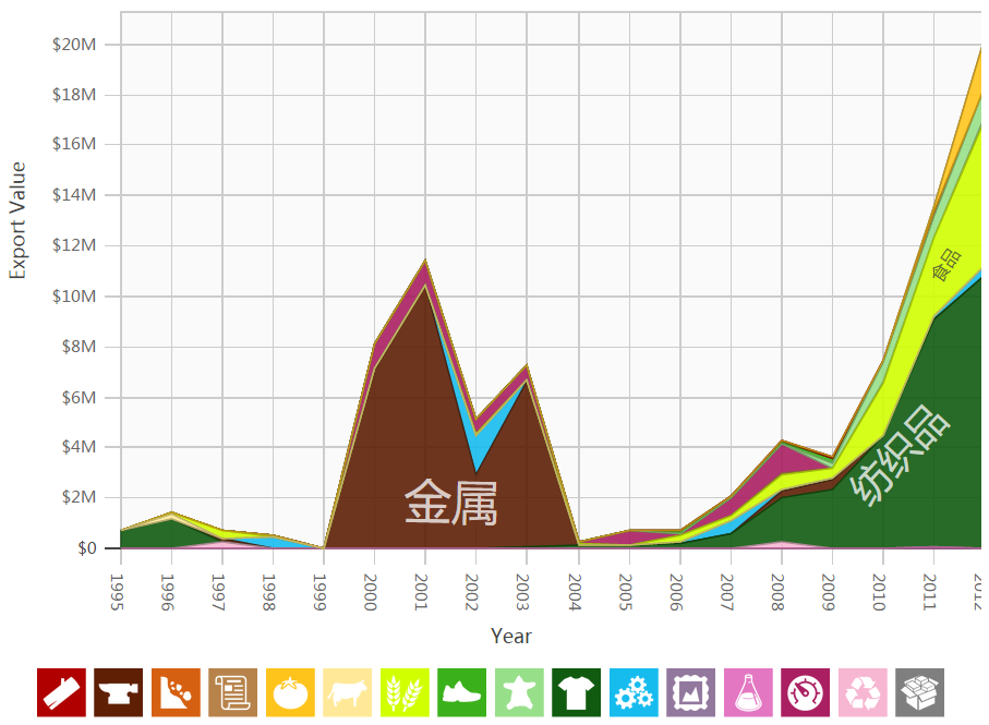 Ukrajina protjeruje kineske biznismene %E4%BA%A7%E5%93%81%E6%91%A9%E5%B0%94%E5%A4%9A%E7%93%A6%E5%87%BA%E5%8F%A3%E5%88%B0%E4%B8%AD%E5%9B%BD_%281995_-_2012%29