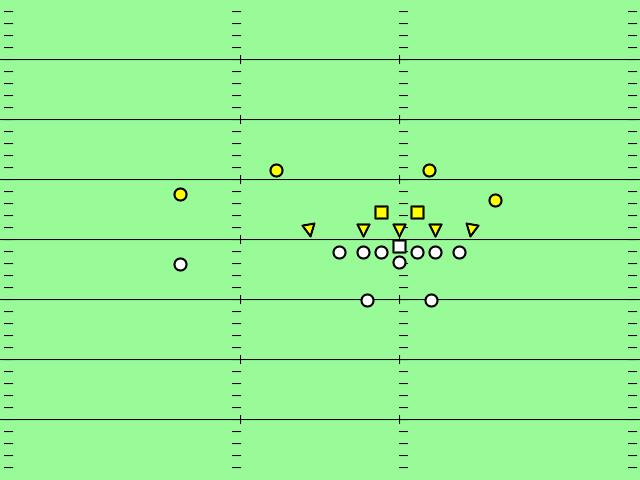 Oklahoma defense versus a t formation typical of early 1950s football