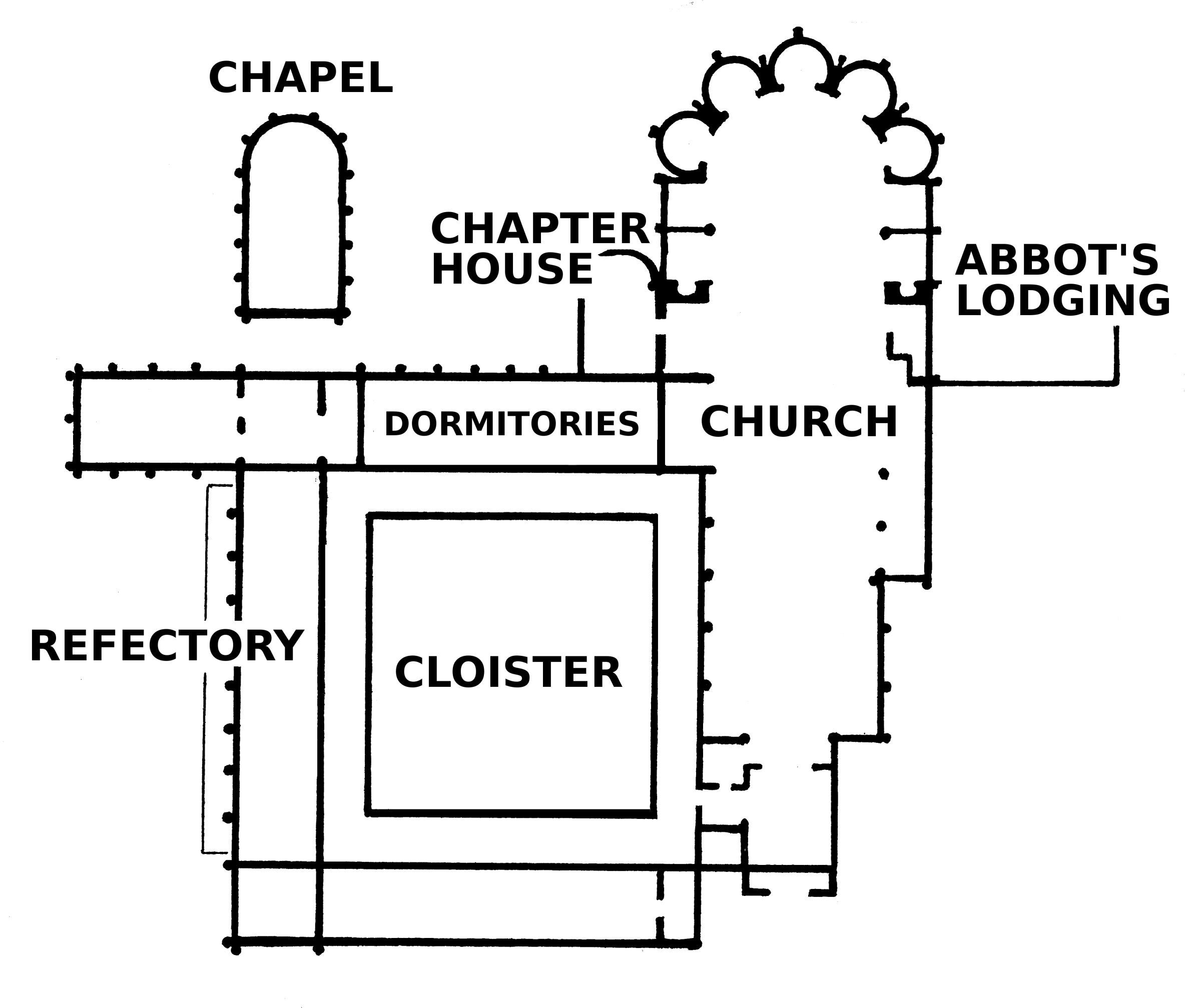 abbey floor