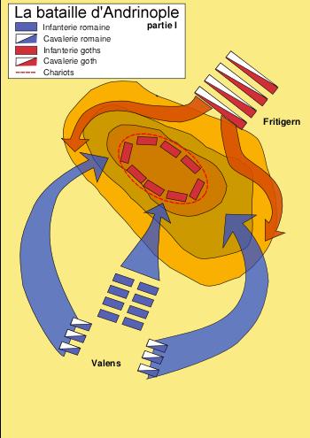 Adrianápolis. Momento en que las fuerzas de Valente, intentando asaltar la posición elevada y fortificada con un círculo de carretas de las fuerzas de Fritigerno; son rodeadas por éstas y exterminadas.
