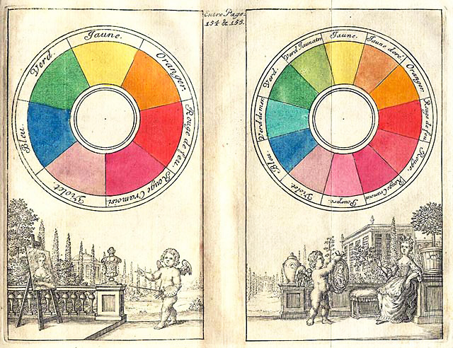 Color Wheel Wikipedia
