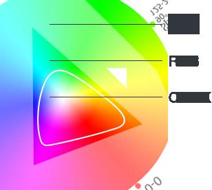 https://upload.wikimedia.org/wikipedia/commons/b/b2/Color-gamut.png