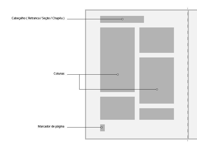 Grid 2 Wikipedia: Grid De Colunas.png