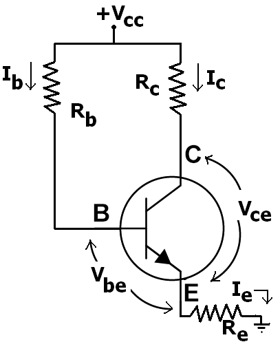 file:fixed bias with emitter resistor png