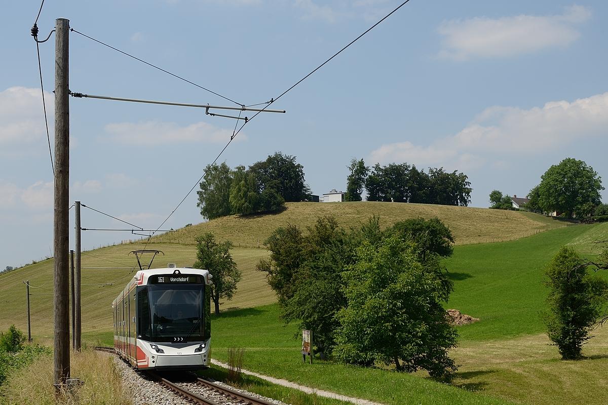linia do Gmunden