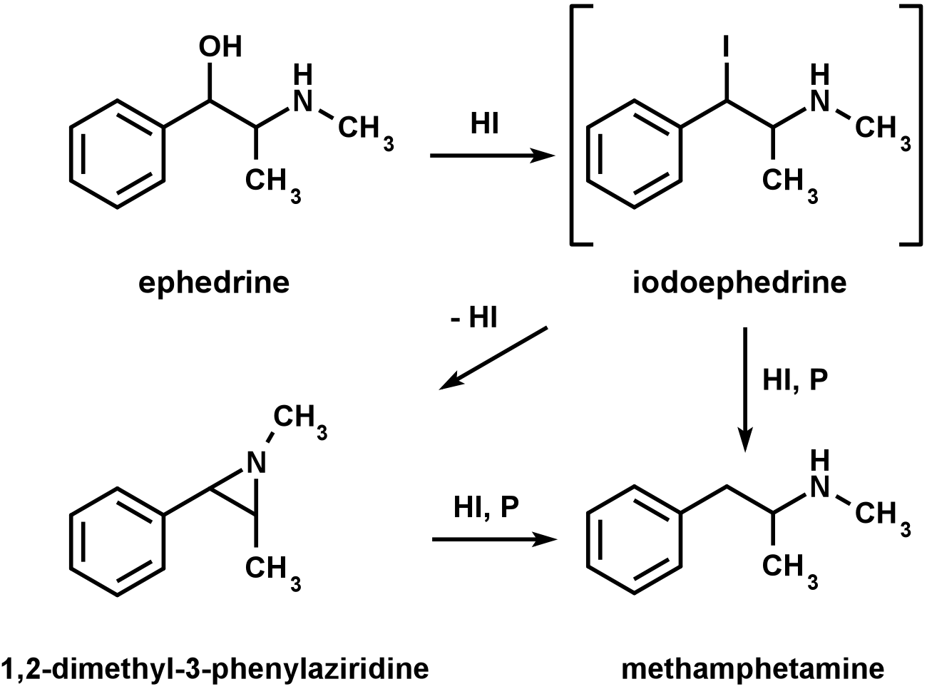 Red Phosphorous/Iodine Methamphetamine Synthesis