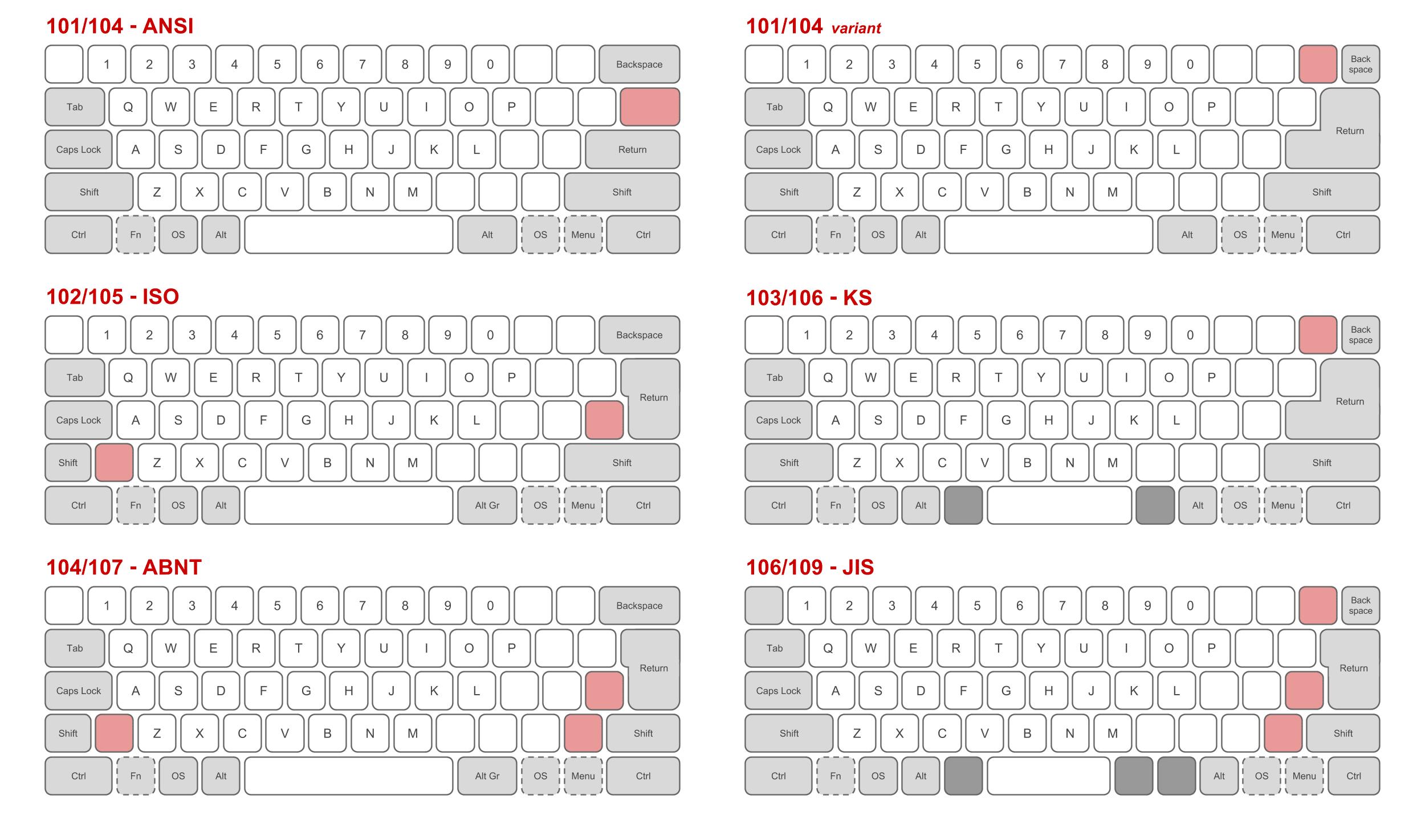 japan keyboard layout