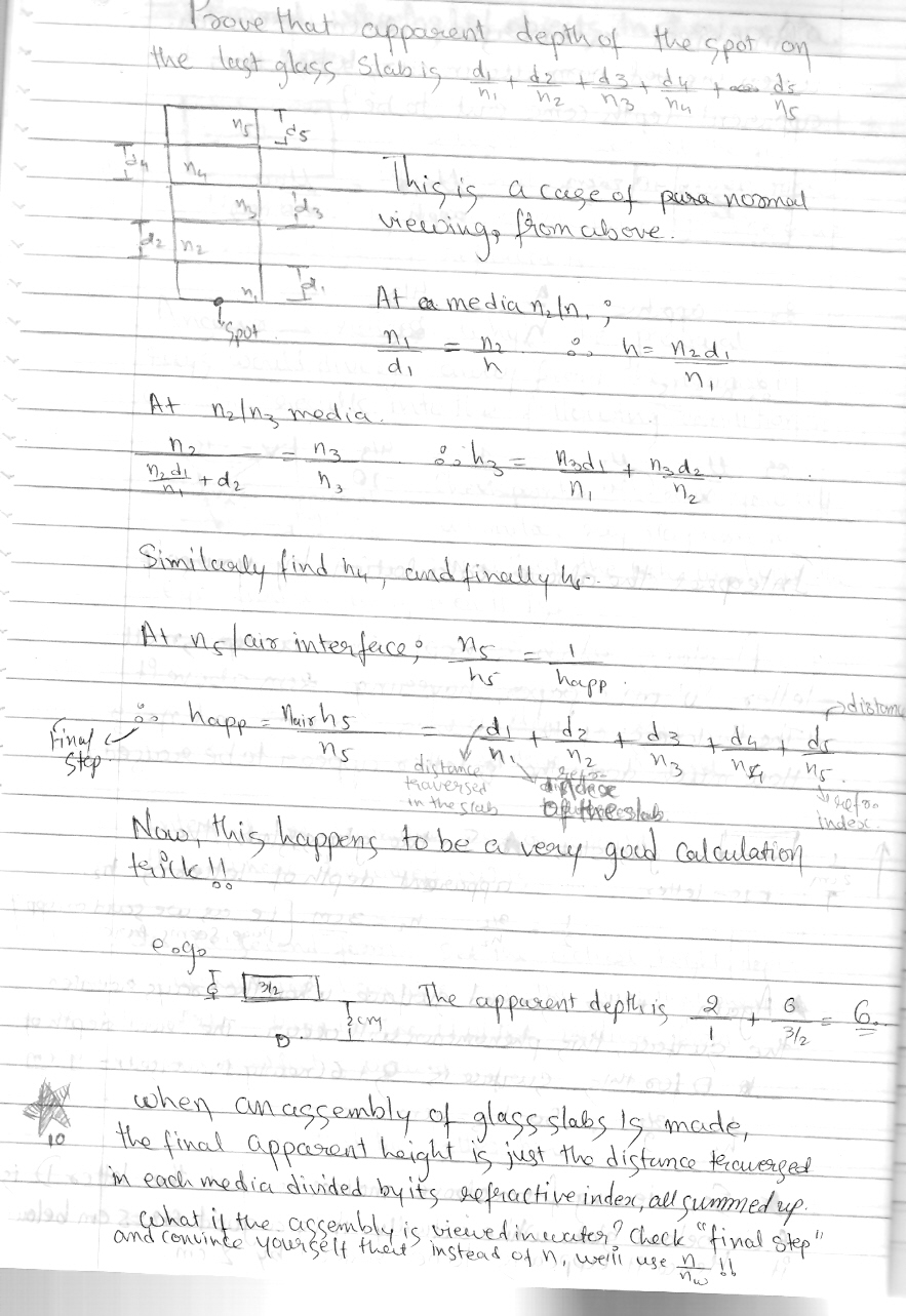 Physics Geometric Optics Notes Page 0022.jpg
