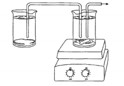 File:Simple Gradient Maker for Column Chromatography.png