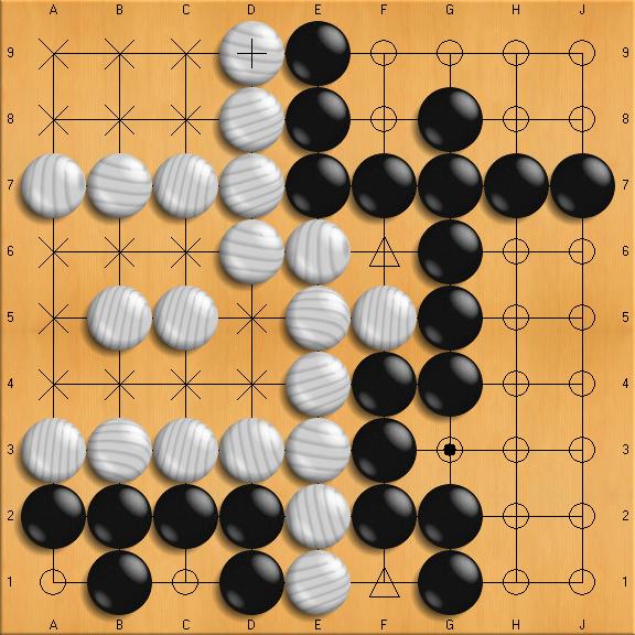 Go (Juego estratégico) Territorio_contar
