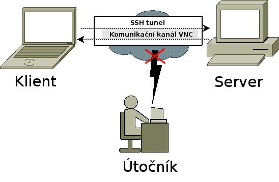Vnc-03