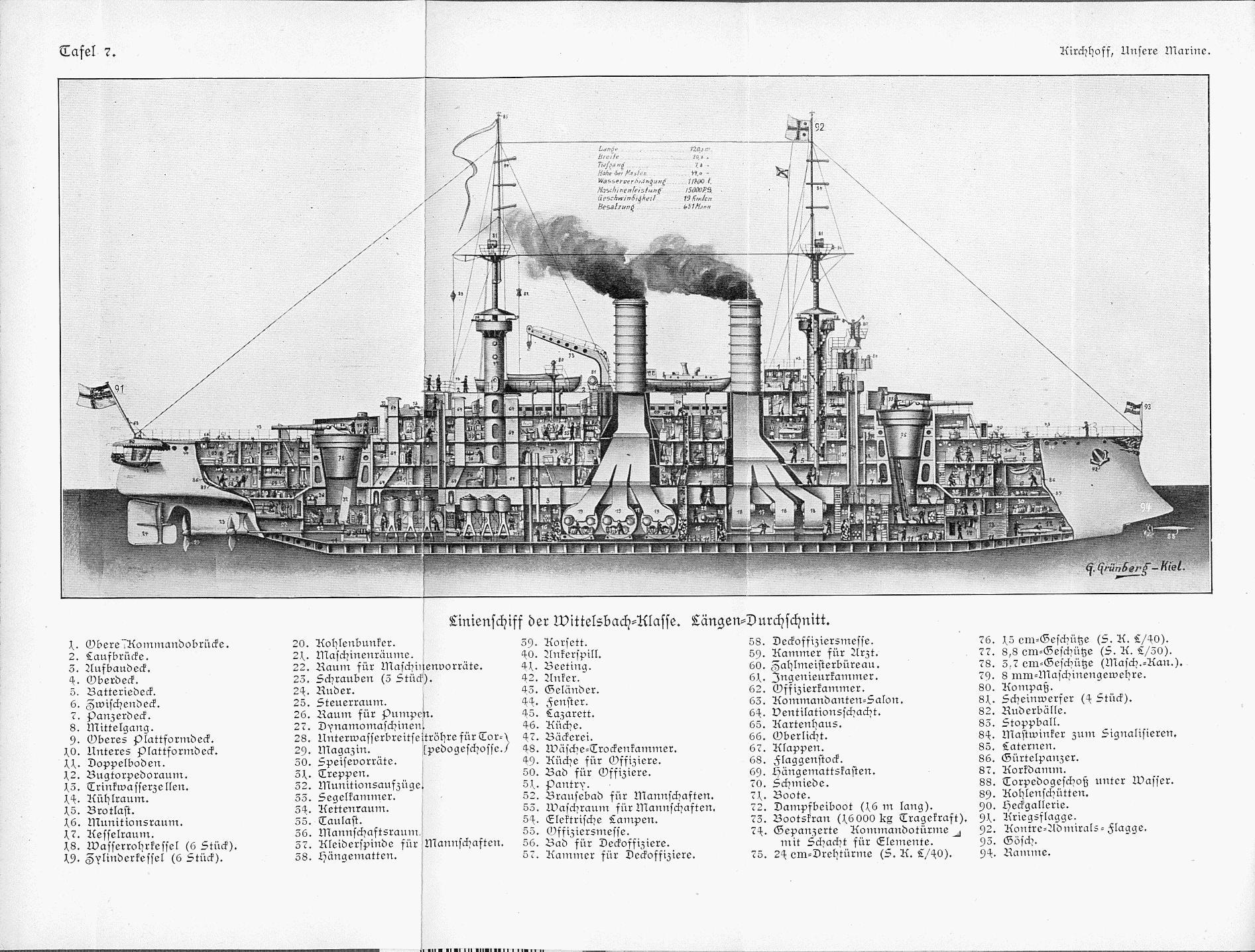 pre dreadnought battleship military wiki. Black Bedroom Furniture Sets. Home Design Ideas