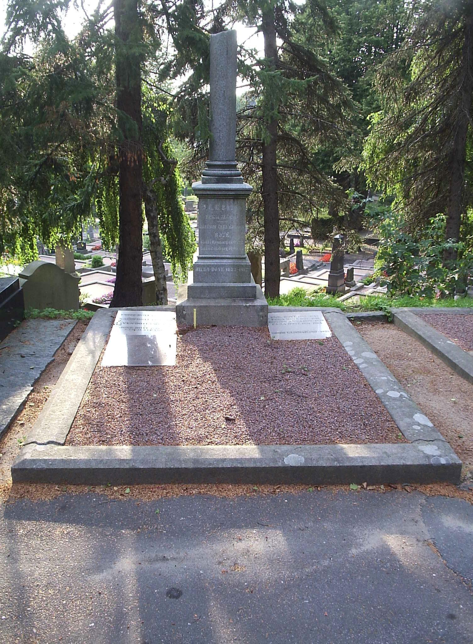 östra kyrkogården göteborg hitta grav