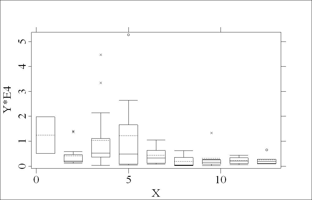 Box Plot Diagram: Assets-Boxplot.jpg - Wikimedia Commons,Chart