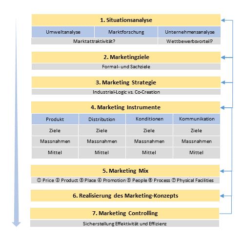 wir smart 3 podręcznik pdf
