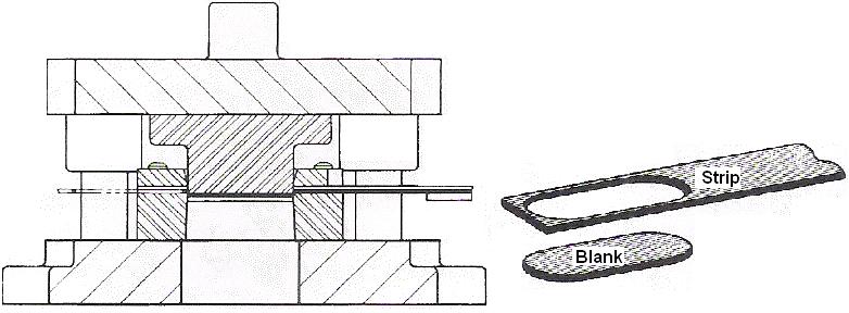 Types Of Press Tools Wikipedia