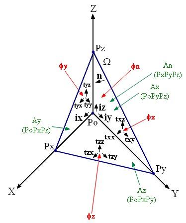 File:Cauchy hydraulics theorem.jpg