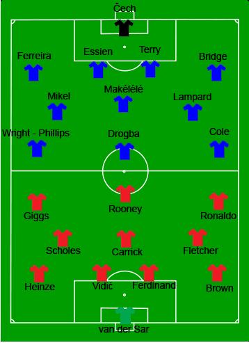Berkas Chelsea V Manchester United Png Wikipedia Bahasa Indonesia Ensiklopedia Bebas