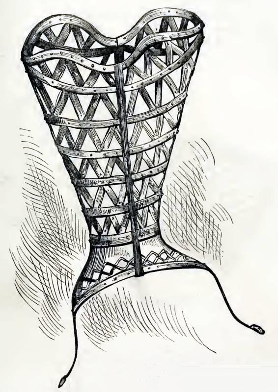 b48a94505a Metal corset - Wikiwand