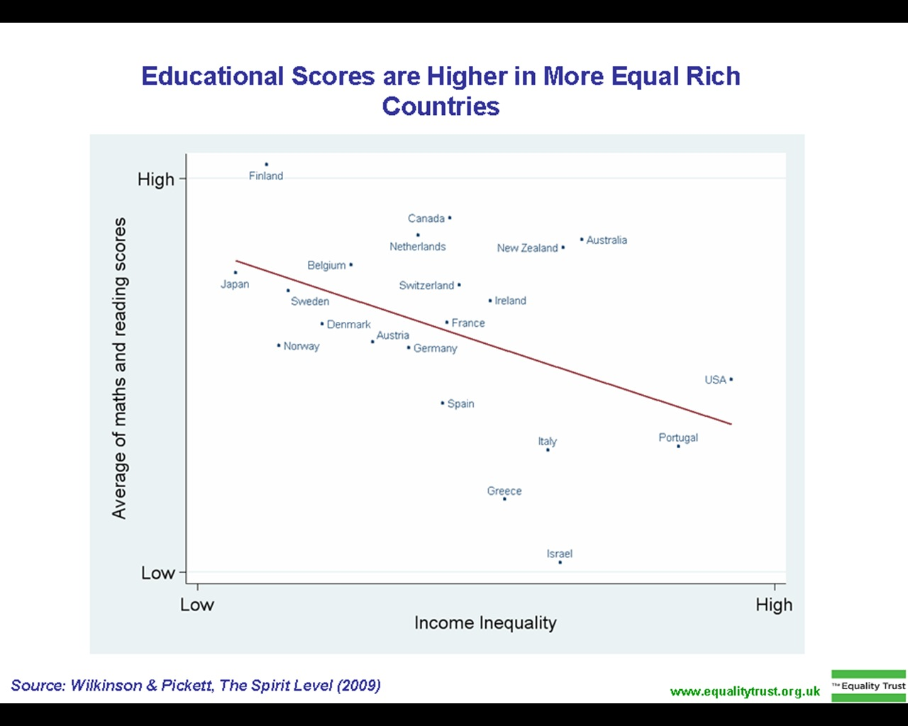 Free Market For Education Economists >> Education Economics Wikipedia